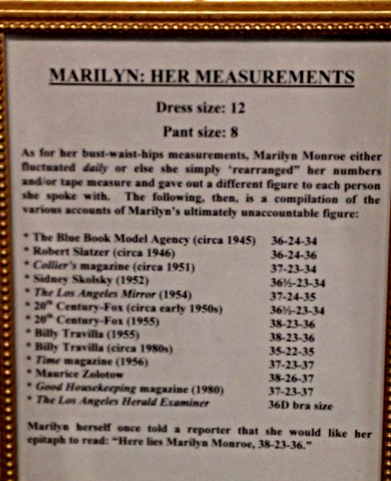 The many measurements of Marilyn Monroe